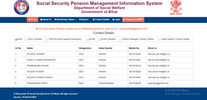 vridha pension bihar contact number