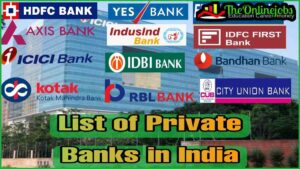 List of Private Banks in India